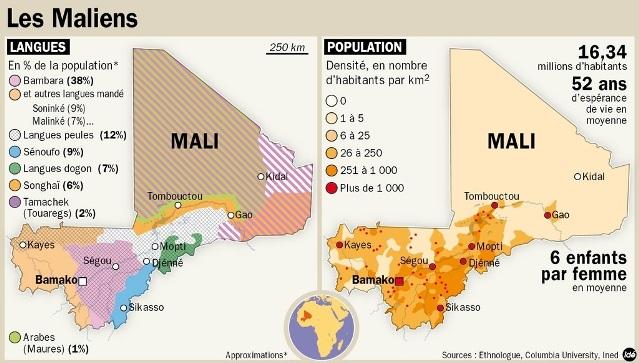 Мали: население и другие показатели страны