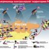 Как США контролирует территорию России