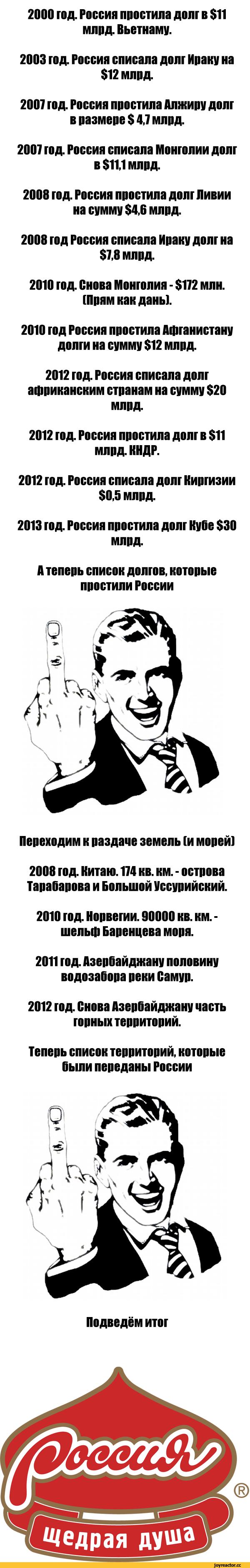 Россия - щедрая душа. Прощенные долги и подаренные территории