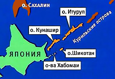 Спорные Курильские острова