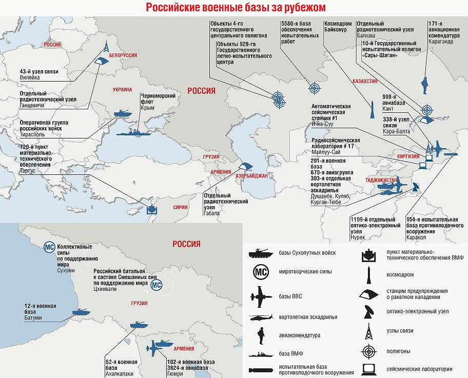 Российские военные базы в мире
