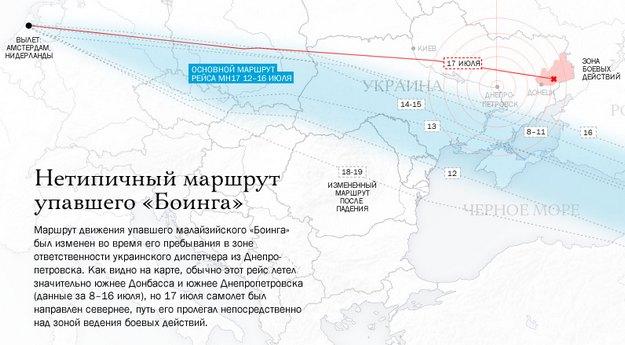 Карта полёта «Боинга» (источник: «Спутник и Погром»)