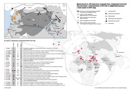 Деятельность ИГИЛ в 2015 году